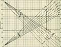 American engineer (1912) (14761231732).jpg