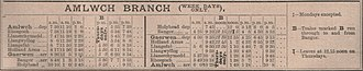 Anglesey Central Railway - Passenger timetable, December 1896