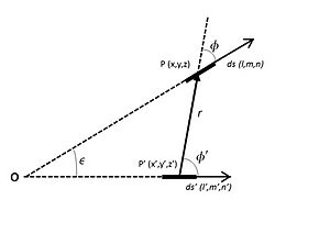 Ampère's force law - Diagram of original Ampere experiment