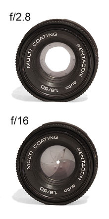 Lenses for SLR and DSLR cameras - Wikipedia