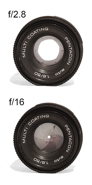 Camera lens - Large (top) and small (bottom) apertures on the same lens.