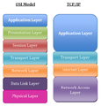 Application Layer.png