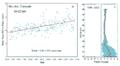 BAMS climate assess boulder water vapor 2002.png