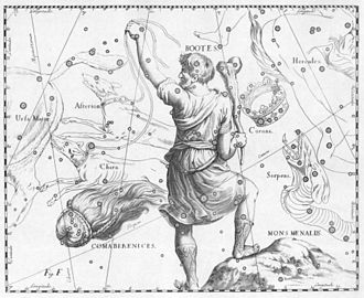 Mons Maenalus - Plate from Hevelius' Uranographica; Mons Mænalus is in the lower right, under Boötes.