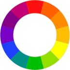 Círculo cromático delModelo de color RYB de síntesis sustractiva, basado en los primarios amarillo, rojo y azul. Hoy se sabe que es incorrecto, pero se sigue empleando en Bellas Artes.