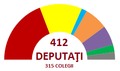 Chamber Romania after 2012 election.png