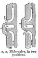 Chambers 1908 Slidevalves.png