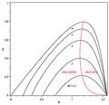 Choc oblique beta-theta-Mach.png