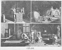 Chodowiecki Basedow Tafel 56.jpg