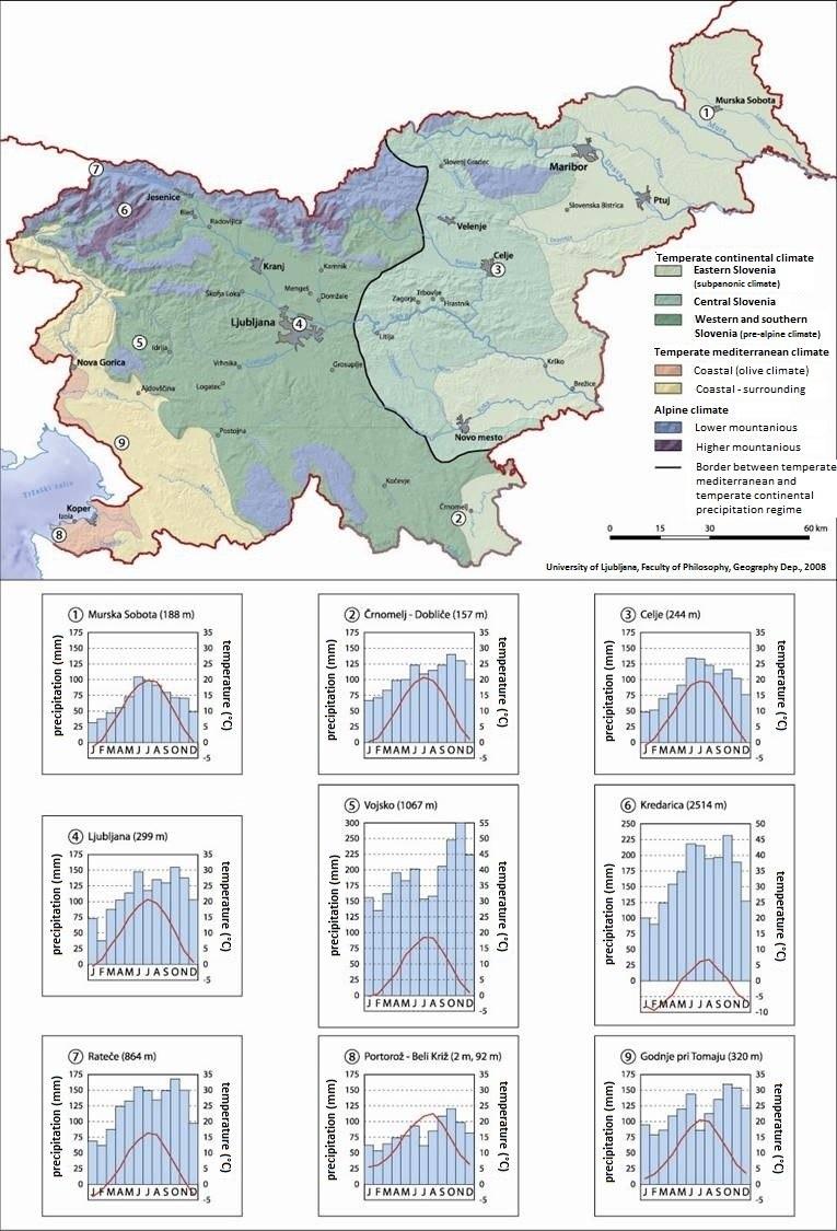 Climate types Slovenia 1970-2000