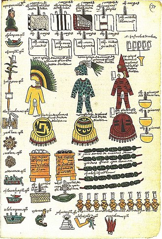 Codex - Aztec codex of the early 16th c., Codex Mendoza, showing tribute obligations of particular indigenous towns.