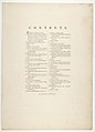 Contents page of the Nova Scotia section of the Atlantic Neptune RMG K0043.jpg