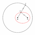 Directrix circle.png