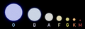Dwarf Stars.png