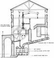 Fairmount Water Works Boiler System Cutaway.png
