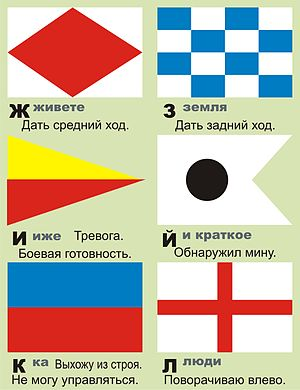 Naval flag signalling wikivividly russian navy code of signals image flag vms02 publicscrutiny Image collections