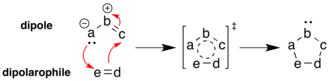 1,3-Dipolar cycloaddition - The generic mechanism of a 1,3-dipolar cycloaddition between a dipole and a dipolarophile to give a five-membered heterocycle, through a six-electron transition state. Note that the red curly arrows are conventionally used to denote the reaction process but do not necessarily represent the actual flow of electrons.
