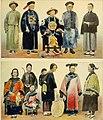 Geschichte des Kostüms (1905) (14580606948).jpg