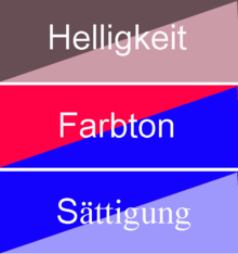 farbe ? wikipedia - Wirkung Von Farben Menschliche Emotionen Anwendung Im Raum