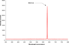 Helium–neon laser - Wikipedia
