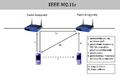 IEEE 802.11r.png
