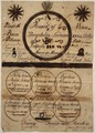Illustrated family record (Fraktur) found in Revolutionary War Pension and Bounty-Land-Warrant Application File... - NARA - 300026.tif