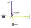 Interferometer.png