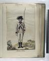 Jaen, 1793. (1797) (NYPL b14896507-87784).tiff
