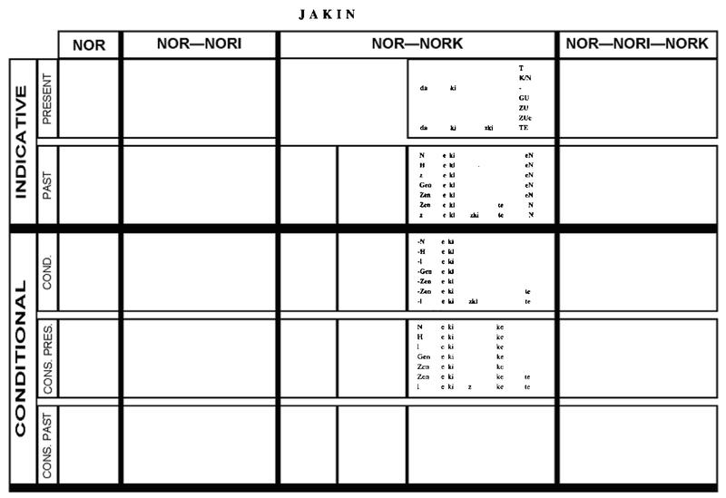 File:Jakin.png