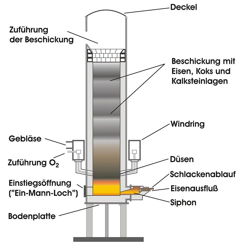 Gas Treatment For Kawasaki Brute Force
