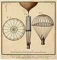Le premier parachute de Jacques Garnerin, ca. 1799.jpg