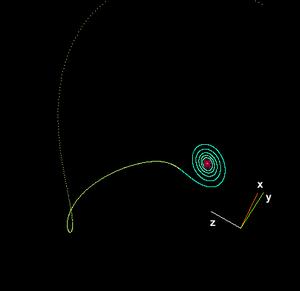 Lorenz system - Image: Lorenz Ro 14 20 41 20