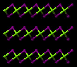 Magnesium iodide - Image: Magnesium iodide xtal layer stacking 3D balls A