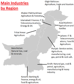 Economy of pakistan wikipedia for Portant industriel