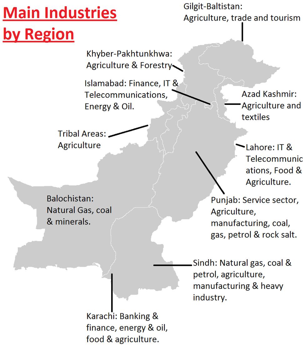 Main Industries by Region - Pakistan