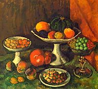 Mashkov fruits-and-berries-1916.jpg