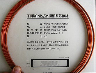 Superconducting wire - Image: Nb Ti 3Sn Tape