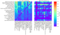 Overlaps in article authorship for 2014 breaking news articles.png