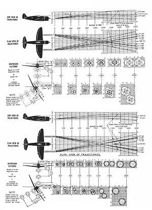 Gun harmonisation - Image: P 47 gun harmonization two types