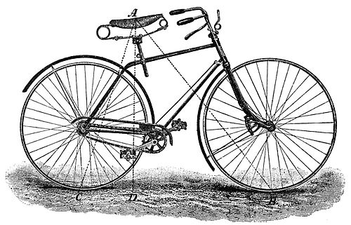 PSM V38 D792 A safety bicycle with lines of force.jpg