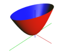 Paraboloid elipticky.png