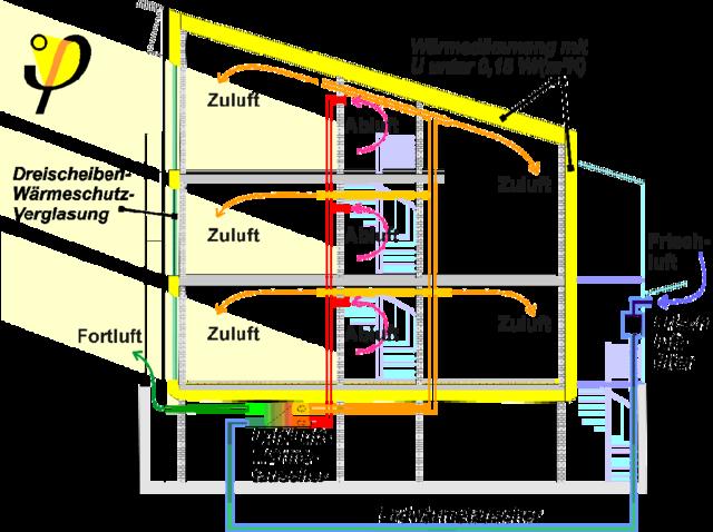 file passivhaus querschn wikimedia commons. Black Bedroom Furniture Sets. Home Design Ideas