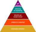 Piramide van Maslow kleur.png