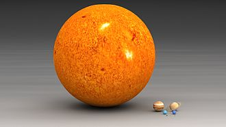 Solar System - Size comparison of the Sun and the planets