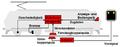 Prinzip der Zugbeeinflussung ZUB 121.PNG