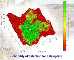 Cold Regions Research and Engineering Laboratory - Simulation of terrain, depicting the probability of detecting helicopters from the center of the grid.