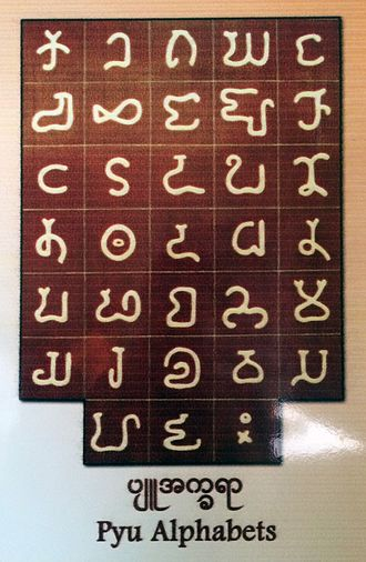 Pyu script - Image: Pyu Alphabets