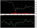 RSI technische analyse.png