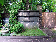 Paul l ffler architekt wikipedia - Architekt radebeul ...