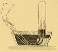 Recherches sur l'isolement du fluor, Fig. 1.PNG